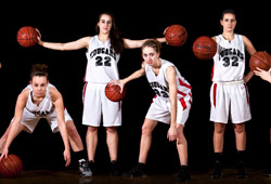 Basketball Team Panoramic